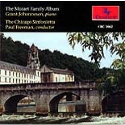 CRC 2062 Franz Xaver Mozart: Piano Concerto No. 2